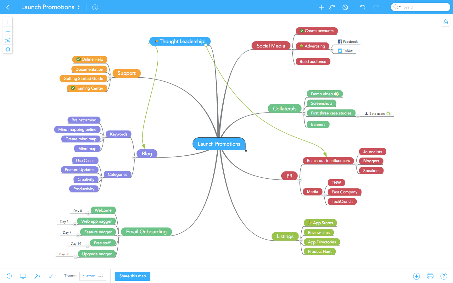 Use Mindmaps to Plan Your Next Project in Confluence