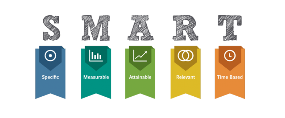 SMART Goal Setting Best Practices For Project Planning