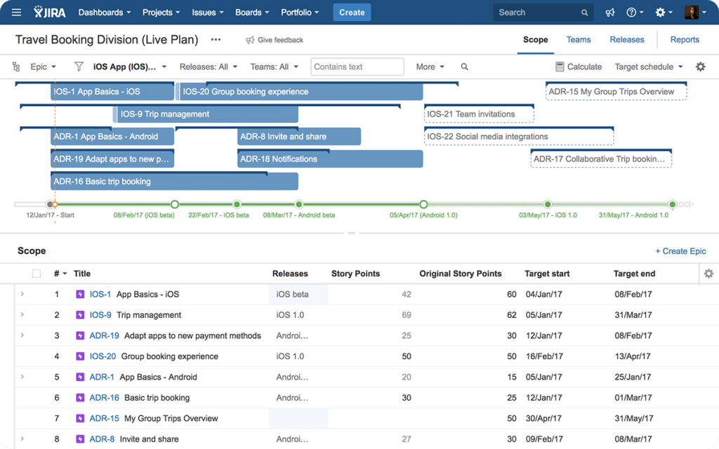 compare story points estimates in portfolio for jira